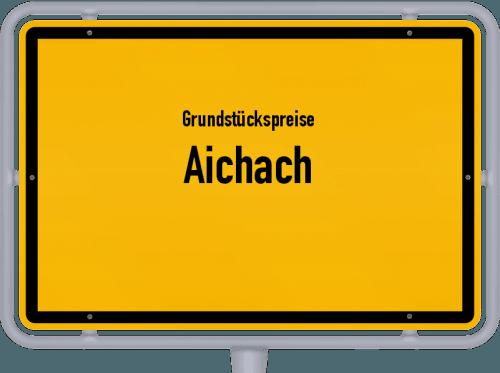 Grundstückspreise Aichach 2021