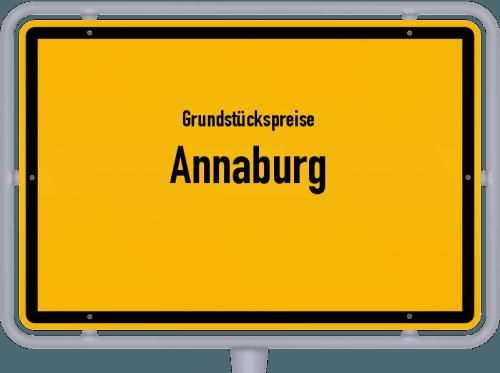 Grundstückspreise Annaburg 2021