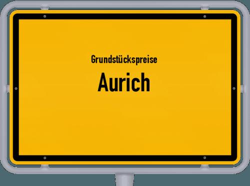 Grundstückspreise Aurich 2019