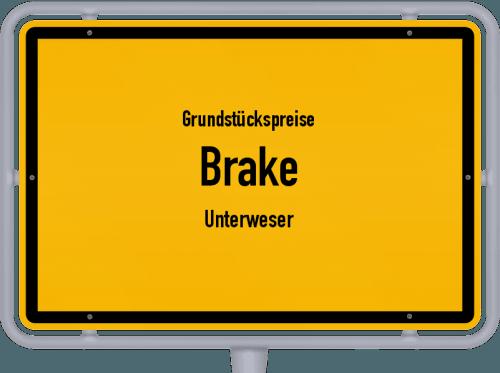 Grundstückspreise Brake (Unterweser) 2021