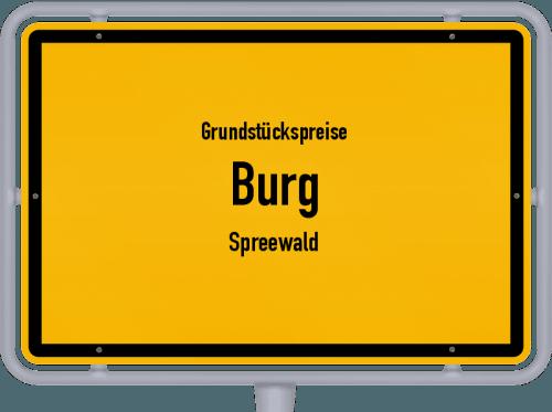 Grundstückspreise Burg (Spreewald) 2021