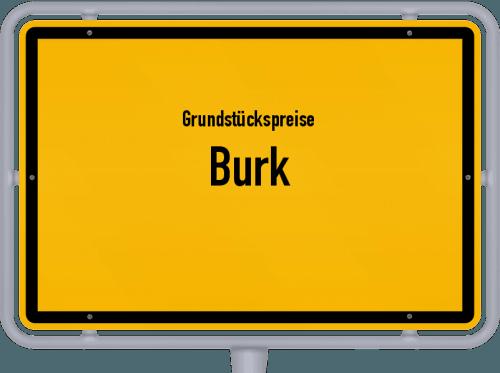 Grundstückspreise Burk 2019