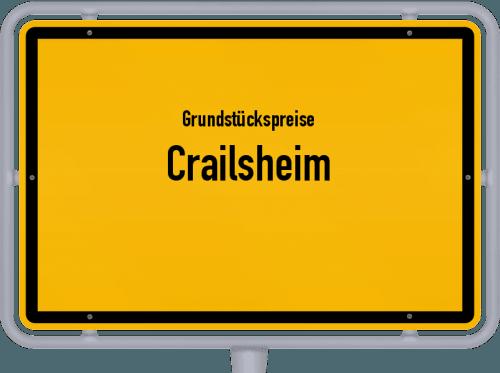 Grundstückspreise Crailsheim 2021