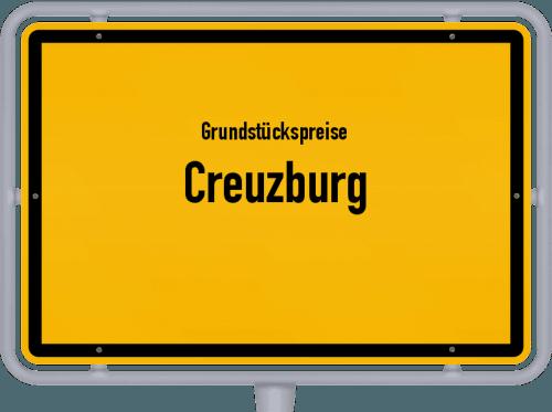 Grundstückspreise Creuzburg 2019