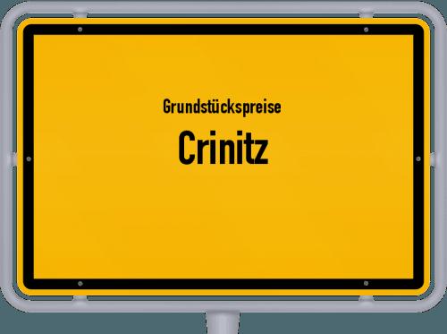 Grundstückspreise Crinitz 2021