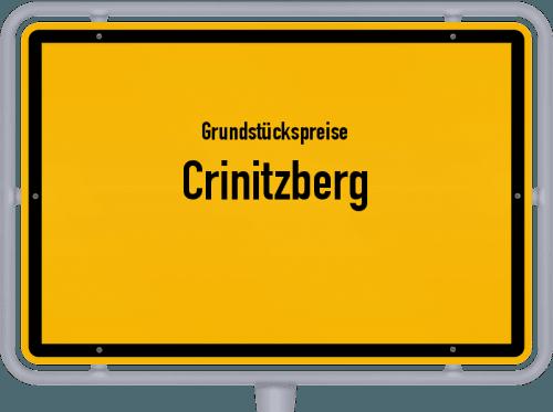 Grundstückspreise Crinitzberg 2019
