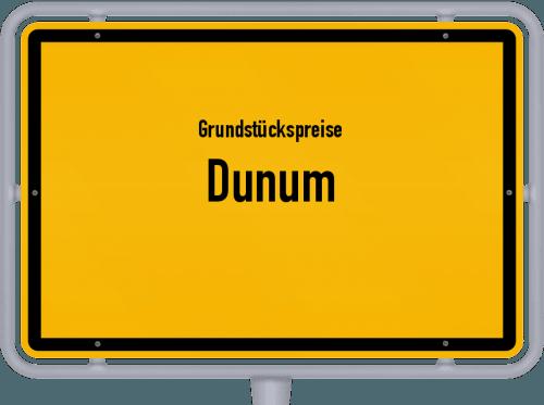 Grundstückspreise Dunum 2021