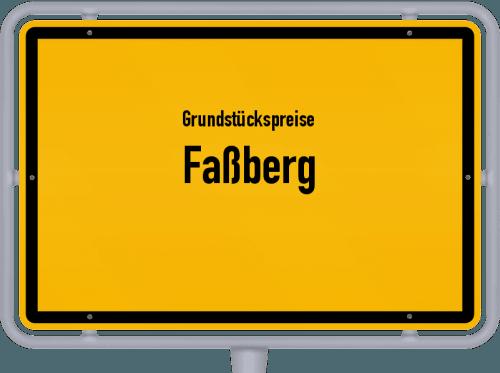 Grundstückspreise Faßberg 2021