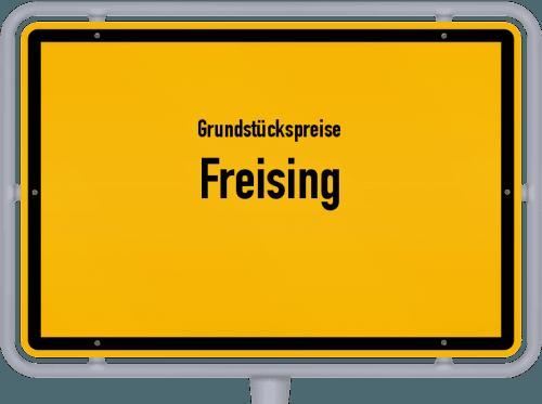 Grundstückspreise Freising 2019