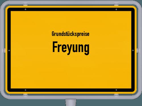 Grundstückspreise Freyung 2019