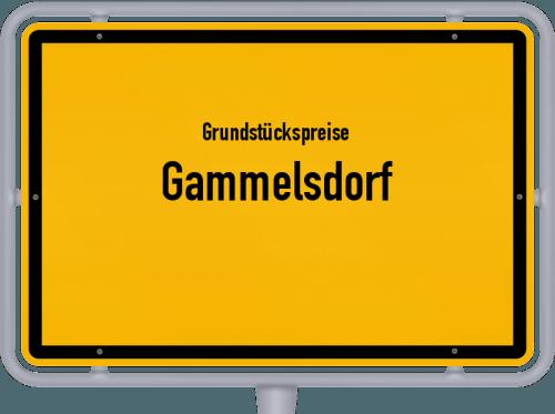 Grundstückspreise Gammelsdorf 2019
