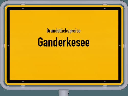 Grundstückspreise Ganderkesee 2019
