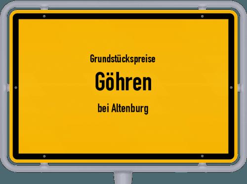Grundstückspreise Göhren (bei Altenburg) 2019
