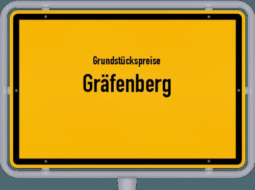 Grundstückspreise Gräfenberg 2019