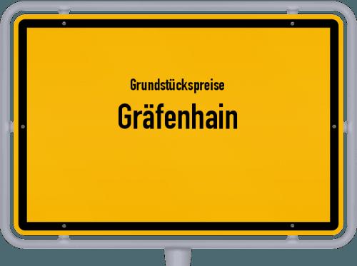 Grundstückspreise Gräfenhain 2019