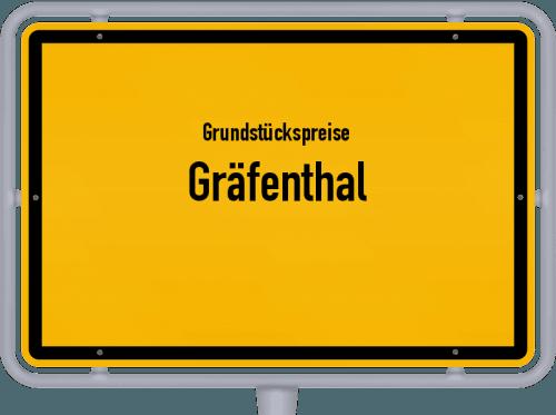 Grundstückspreise Gräfenthal 2019