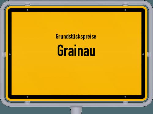 Grundstückspreise Grainau 2019