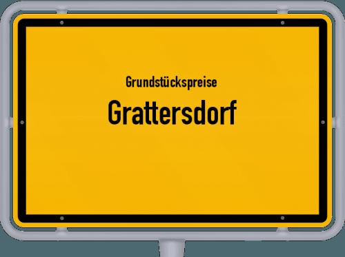 Grundstückspreise Grattersdorf 2019