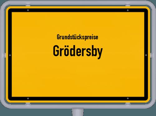 Grundstückspreise Grödersby 2021