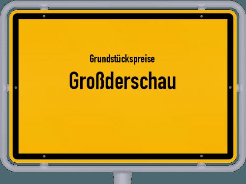 Grundstückspreise Großderschau 2021