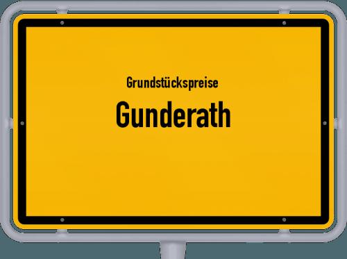 Grundstückspreise Gunderath 2019