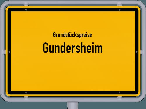 Grundstückspreise Gundersheim 2019