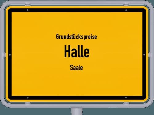 Grundstückspreise Halle (Saale) 2021