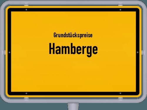 Grundstückspreise Hamberge 2021