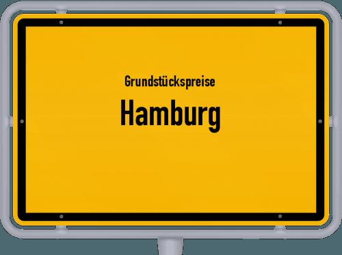 Grundstückspreise Hamburg 2019