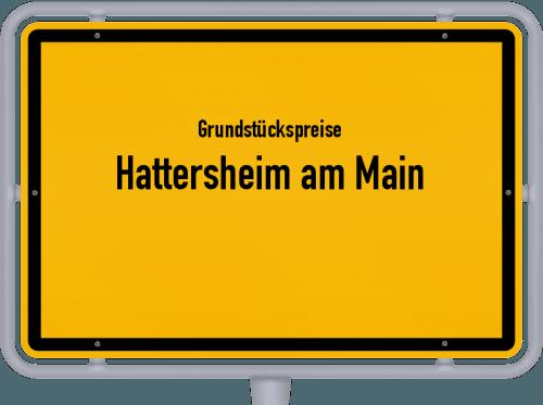 Grundstückspreise Hattersheim am Main 2020