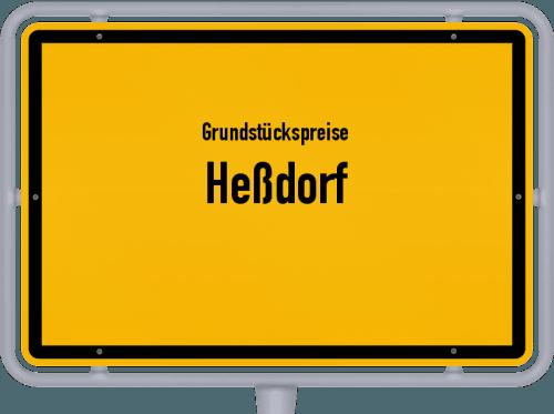 Grundstückspreise Heßdorf 2019