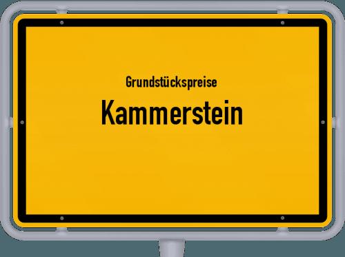 Grundstückspreise Kammerstein 2021