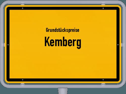 Grundstückspreise Kemberg 2021