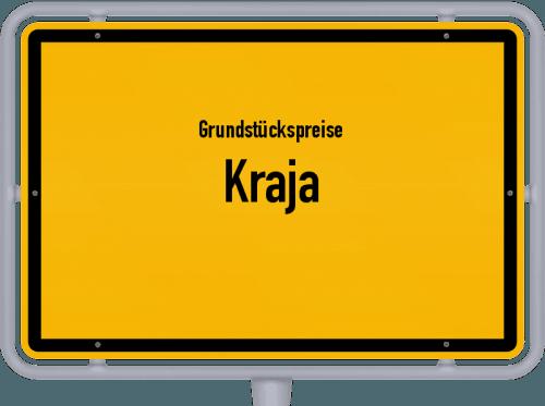 Grundstückspreise Kraja 2019