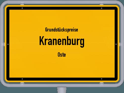 Grundstückspreise Kranenburg (Oste) 2021