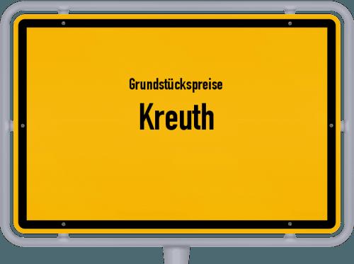 Grundstückspreise Kreuth 2019
