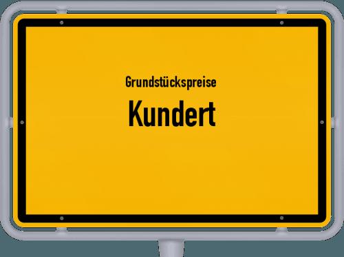 Grundstückspreise Kundert 2019