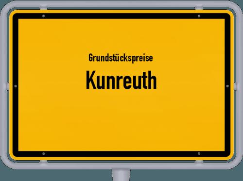 Grundstückspreise Kunreuth 2021