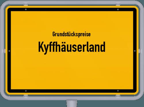 Grundstückspreise Kyffhäuserland 2019