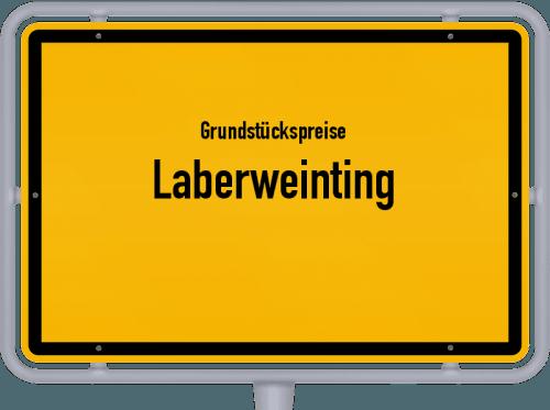 Grundstückspreise Laberweinting 2019