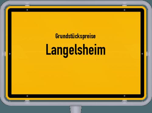 Grundstückspreise Langelsheim 2021