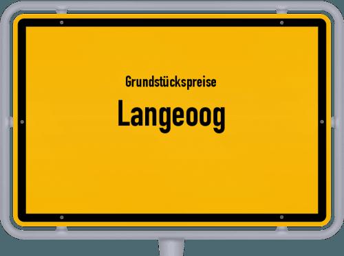 Grundstückspreise Langeoog 2021