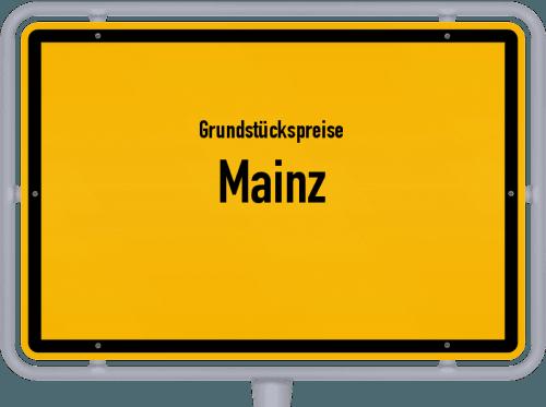 Grundstückspreise Mainz 2019