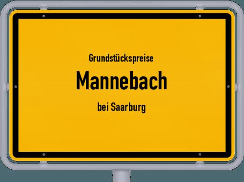 Grundstückspreise Mannebach (bei Saarburg) 2019