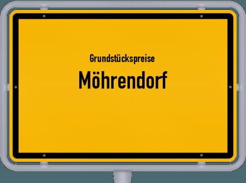 Grundstückspreise Möhrendorf 2019