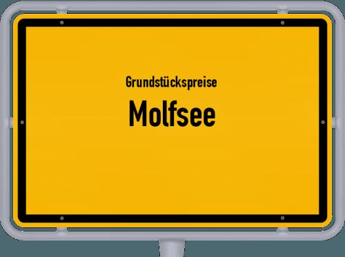 Grundstückspreise Molfsee 2021