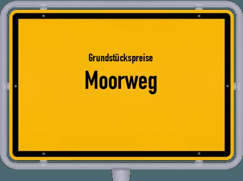 Grundstückspreise Moorweg 2019