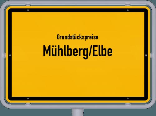 Grundstückspreise Mühlberg/Elbe 2021