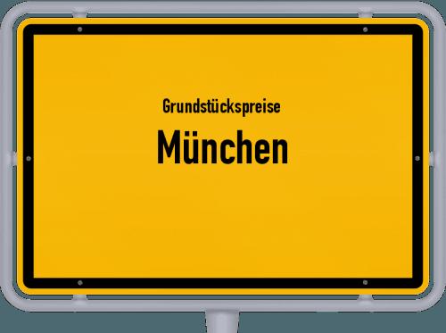 Grundstückspreise München 2021