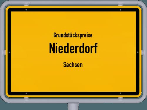 Grundstückspreise Niederdorf (Sachsen) 2019
